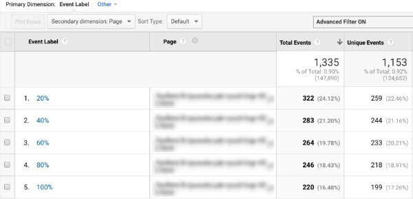 Scroll tracking in Google Analytics